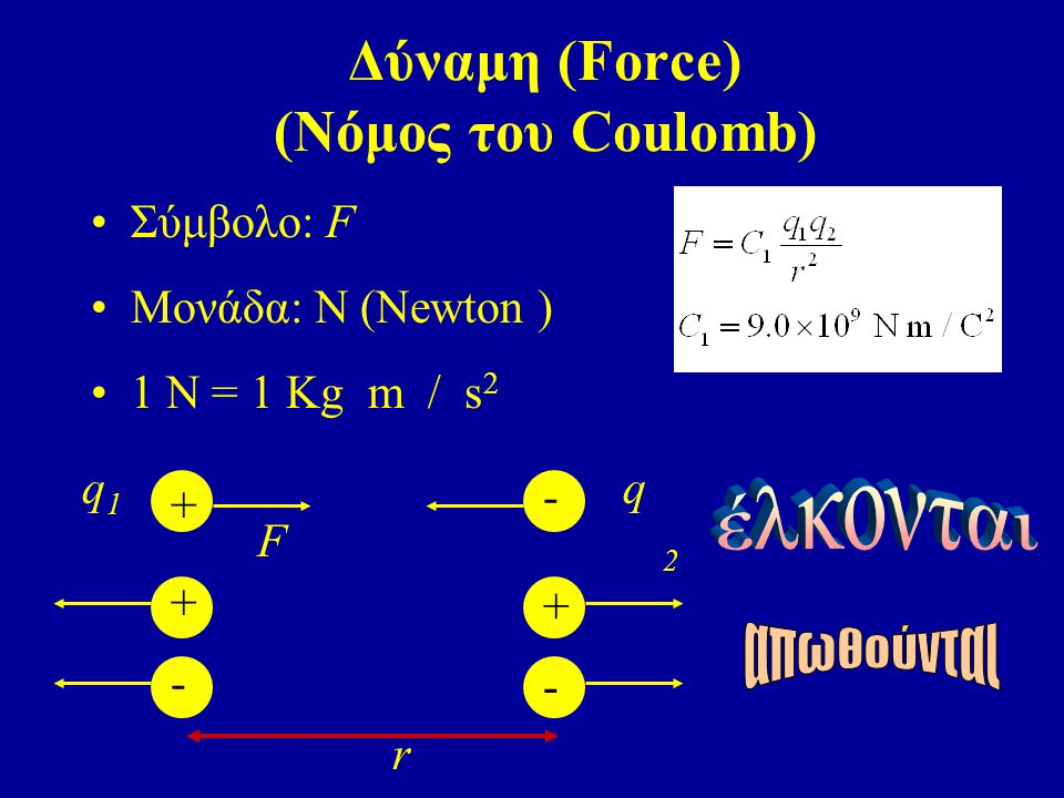 Δύναμη (Force) (Νόμος του Coulomb)