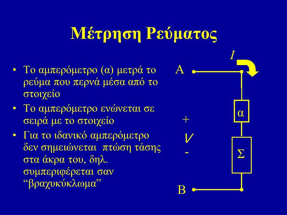 Μέτρηση Ρεύματος Ι A α + V - Σ Β