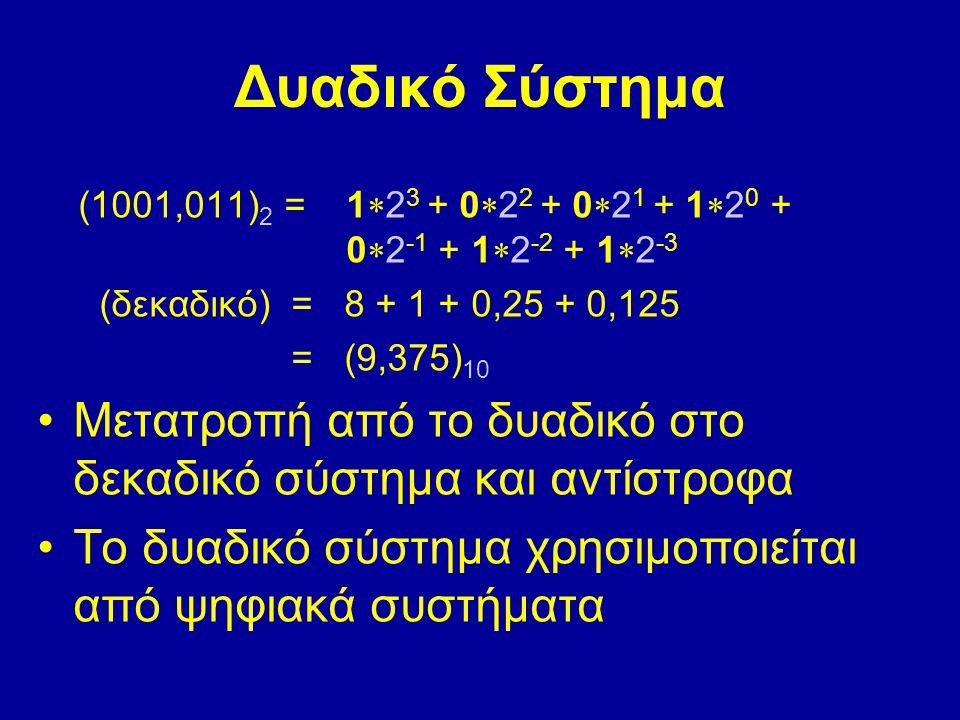Δυαδικό Σύστημα (1001,011)2 = 123 + 022 + 021 + 120 + 02-1 + 12-2 + 12-3. (δεκαδικό) = 8 + 1 + 0,25 + 0,125.