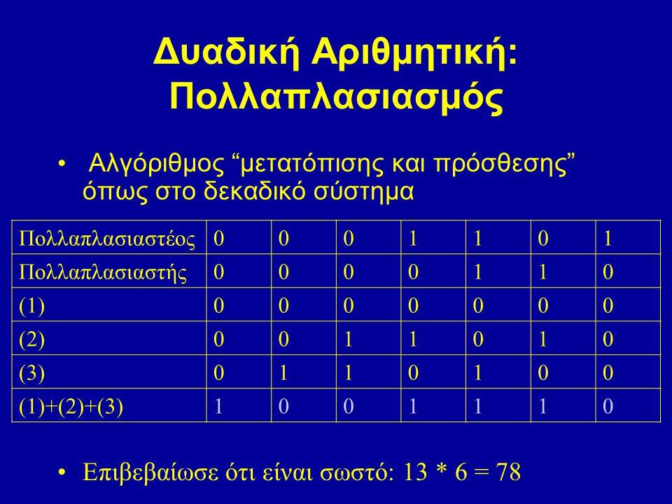 Δυαδική Αριθμητική: Πολλαπλασιασμός