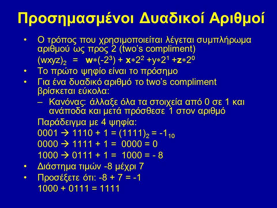 Προσημασμένοι Δυαδικοί Αριθμοί