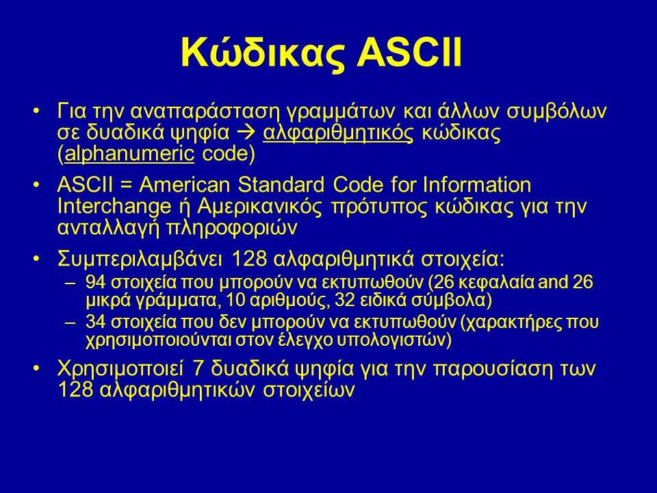 Κώδικας ASCII Για την αναπαράσταση γραμμάτων και άλλων συμβόλων σε δυαδικά ψηφία  αλφαριθμητικός κώδικας (alphanumeric code)