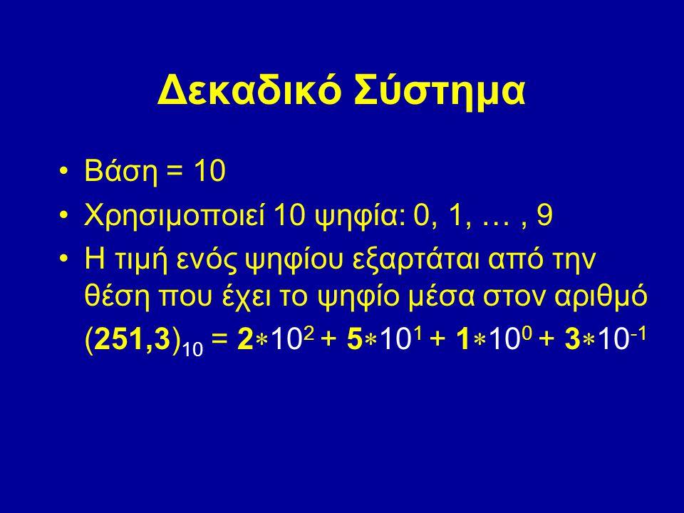 Δεκαδικό Σύστημα Βάση = 10 Χρησιμοποιεί 10 ψηφία: 0, 1, … , 9