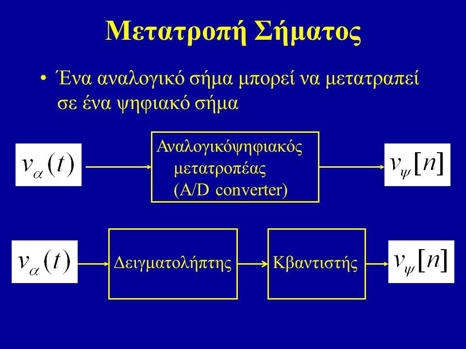 Μετατροπή Σήματος Ένα αναλογικό σήμα μπορεί να μετατραπεί σε ένα ψηφιακό σήμα. Αναλογικόψηφιακός μετατροπέας (A/D converter)