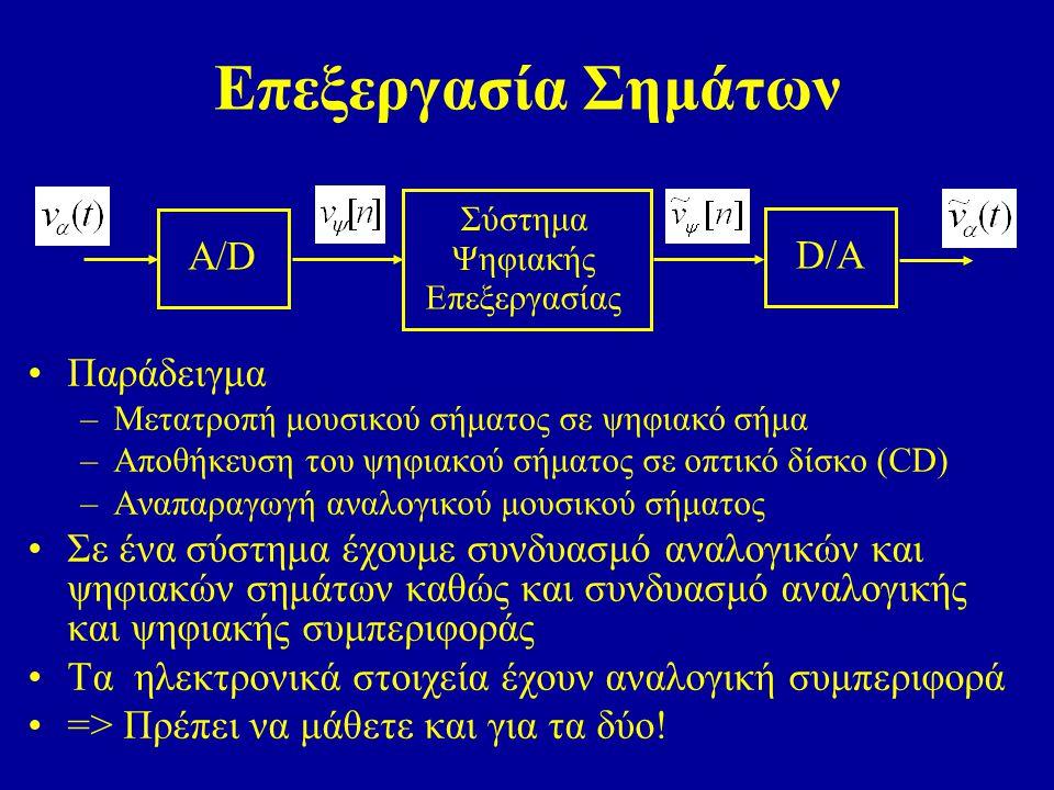 Επεξεργασία Σημάτων A/D D/A Παράδειγμα