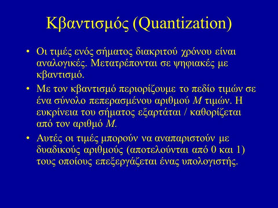 Κβαντισμός (Quantization)