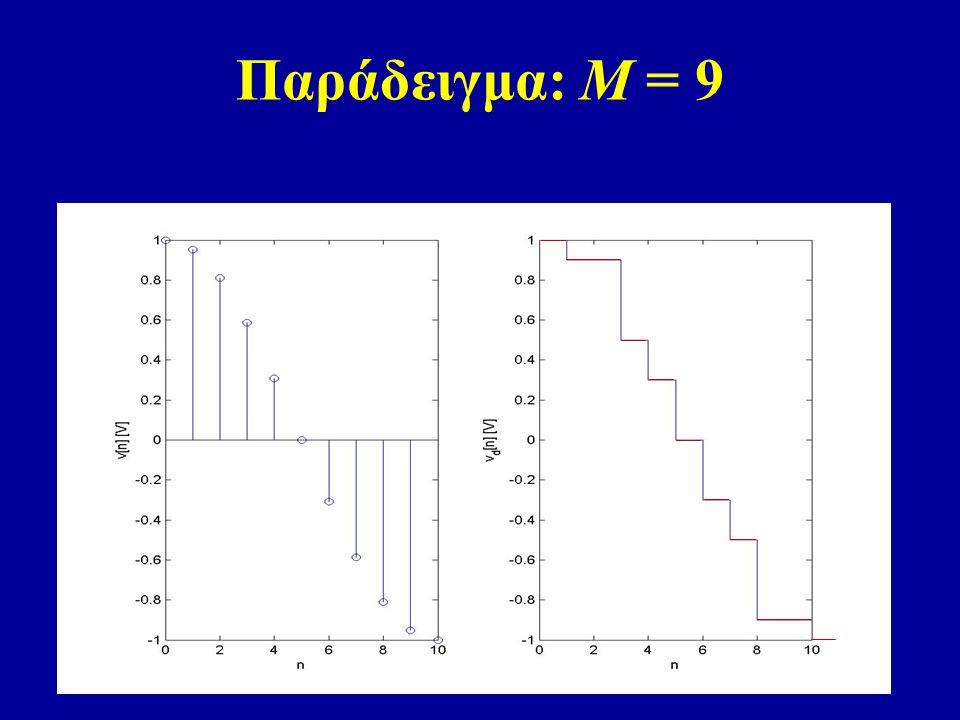 Παράδειγμα: Μ = 9