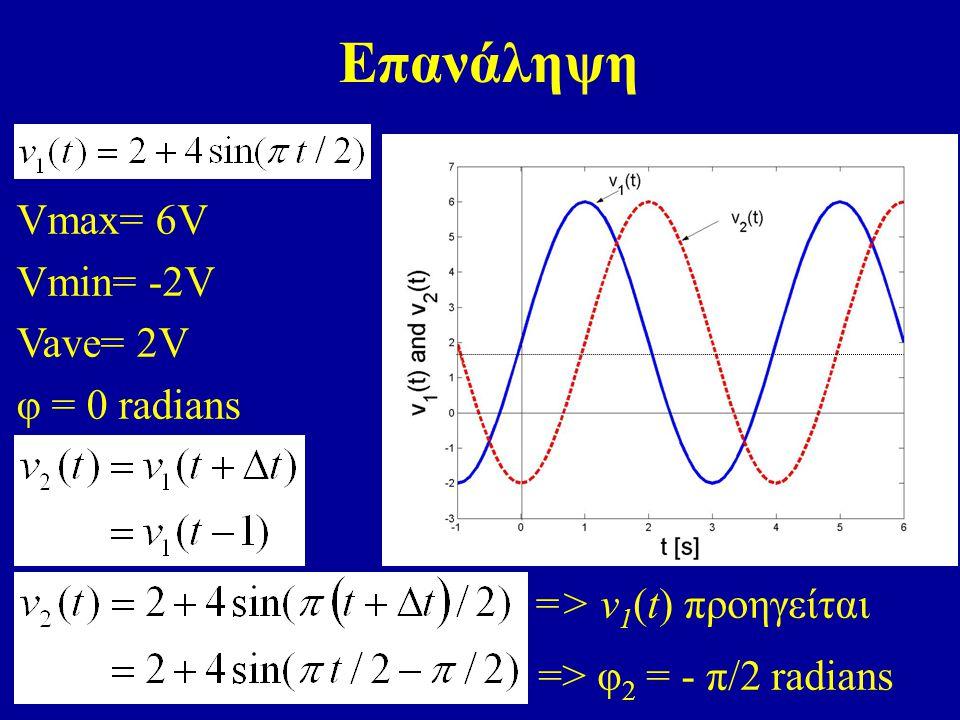 Επανάληψη Vmax= 6V Vmin= -2V Vave= 2V φ = 0 radians