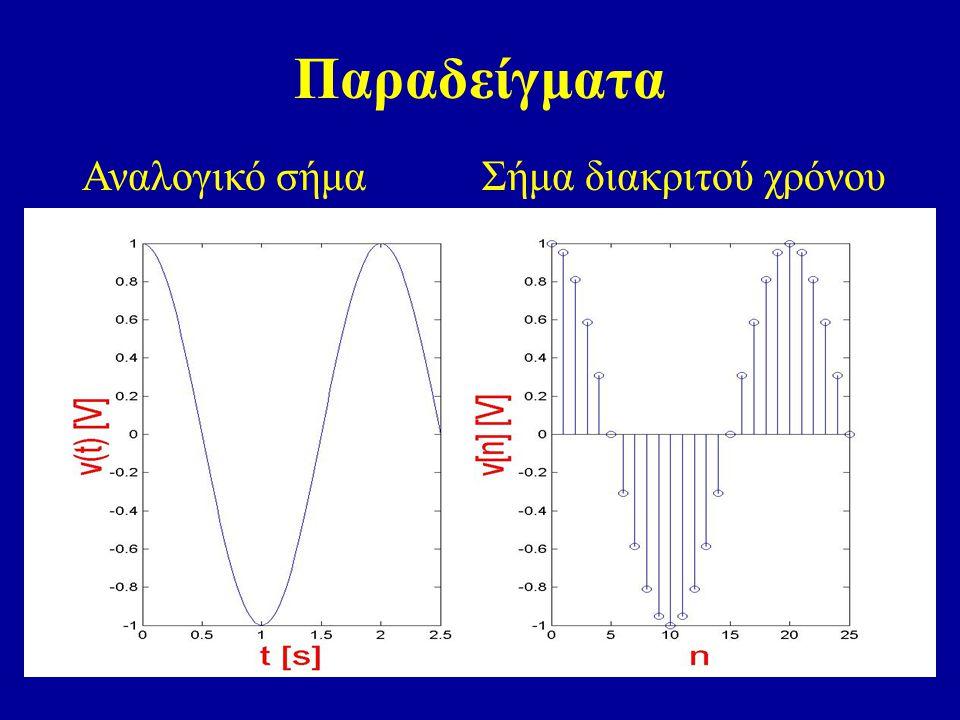 Παραδείγματα Αναλογικό σήμα Σήμα διακριτού χρόνου