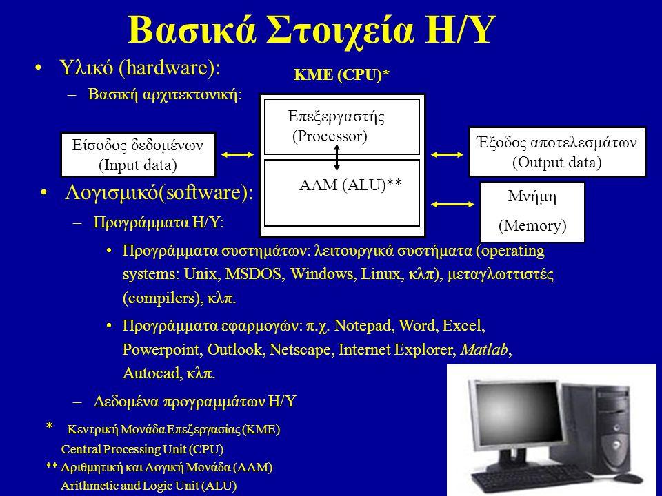 Βασικά Στοιχεία Η/Υ Υλικό (hardware): Λογισμικό(software):