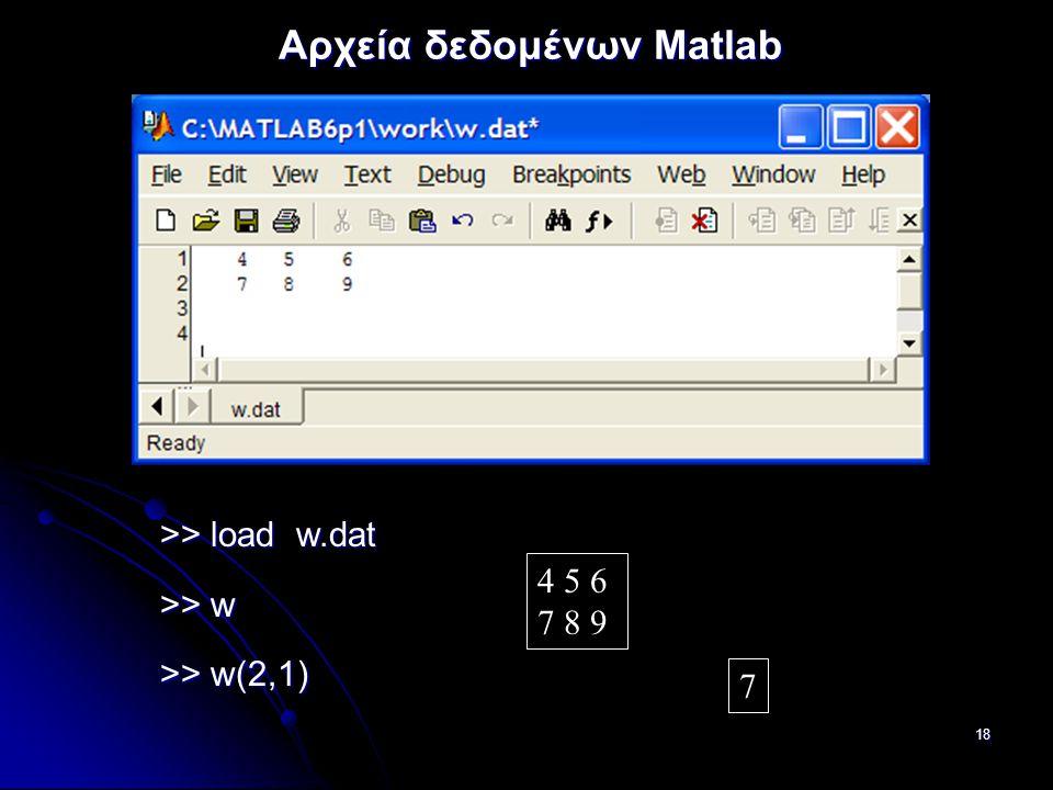 Αρχεία δεδομένων Matlab