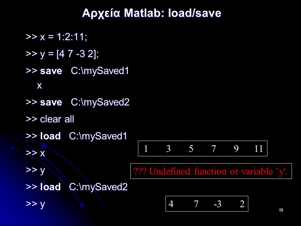 Αρχεία Matlab: load/save