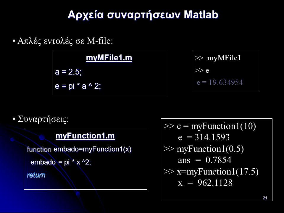 Αρχεία συναρτήσεων Matlab