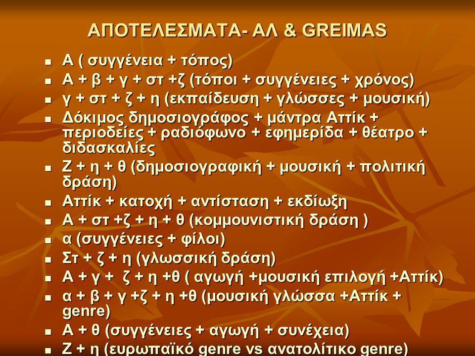 ΑΠΟΤΕΛΕΣΜΑΤΑ- ΑΛ & GREIMAS