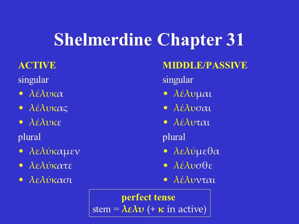 stem = λελυ (+ κ in active)
