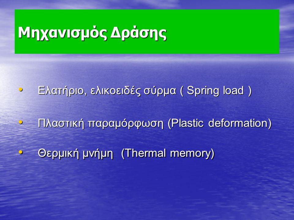 Μηχανισμός Δράσης Ελατήριο, ελικοειδές σύρμα ( Spring load )