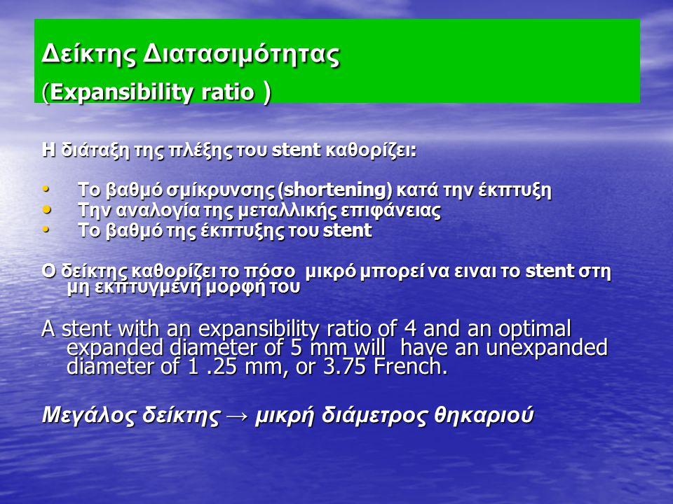 Δείκτης Διατασιμότητας (Expansibility ratio )