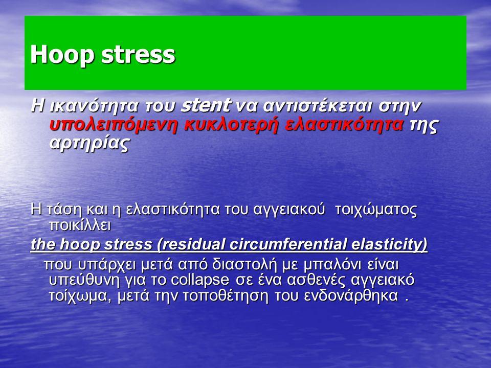 Hoop stress Η ικανότητα του stent να αντιστέκεται στην υπολειπόμενη κυκλοτερή ελαστικότητα της αρτηρίας.