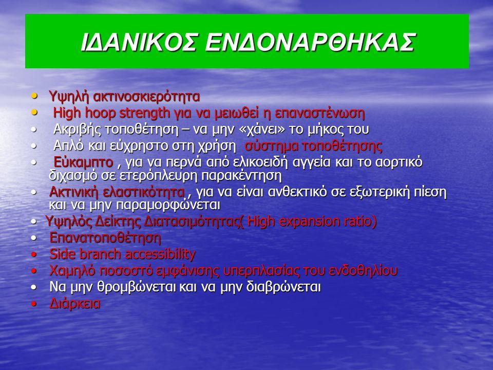 ΙΔΑΝΙΚΟΣ ΕΝΔΟΝΑΡΘΗΚΑΣ