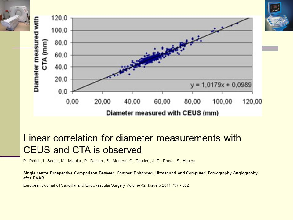 Linear correlation for diameter measurements with CEUS and CTA is observed.