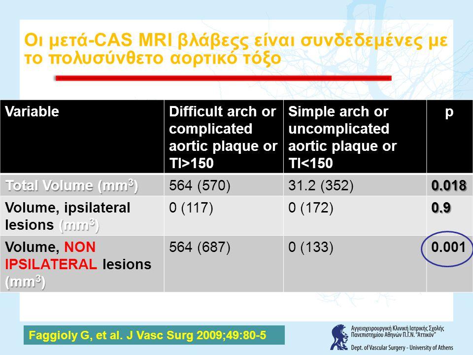 Οι μετά-CAS MRI βλάβεςς είναι συνδεδεμένες με το πολυσύνθετο αορτικό τόξο