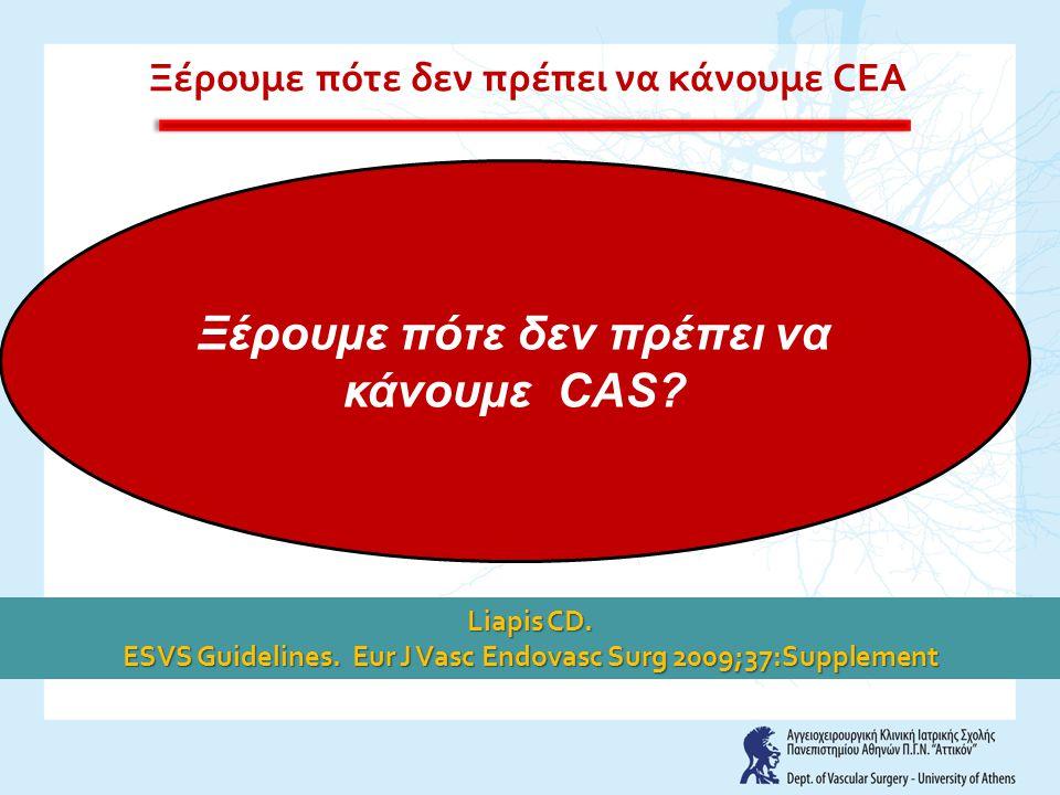 Ξέρουμε πότε δεν πρέπει να κάνουμε CAS