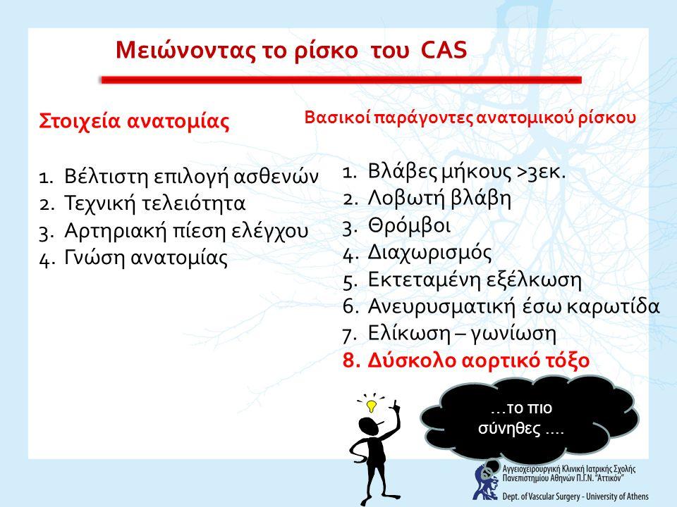 Μειώνοντας το ρίσκο του CAS