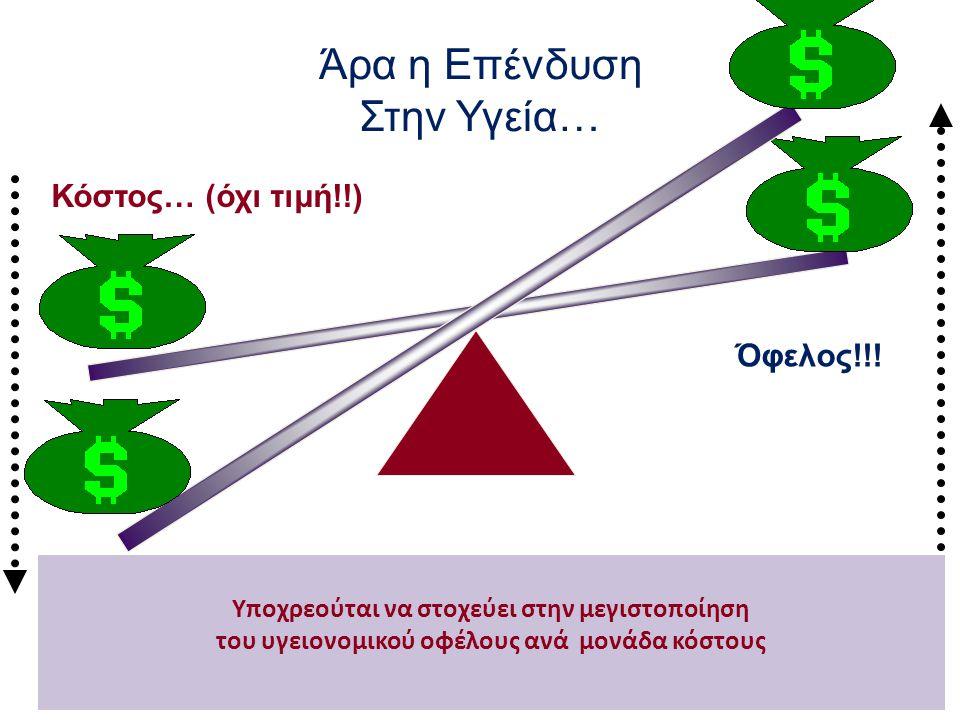 Άρα η Επένδυση Στην Υγεία… Κόστος… (όχι τιμή!!) Όφελος!!!