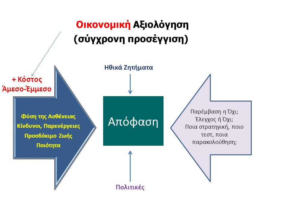 Οικονομική Αξιολόγηση (σύγχρονη προσέγγιση)