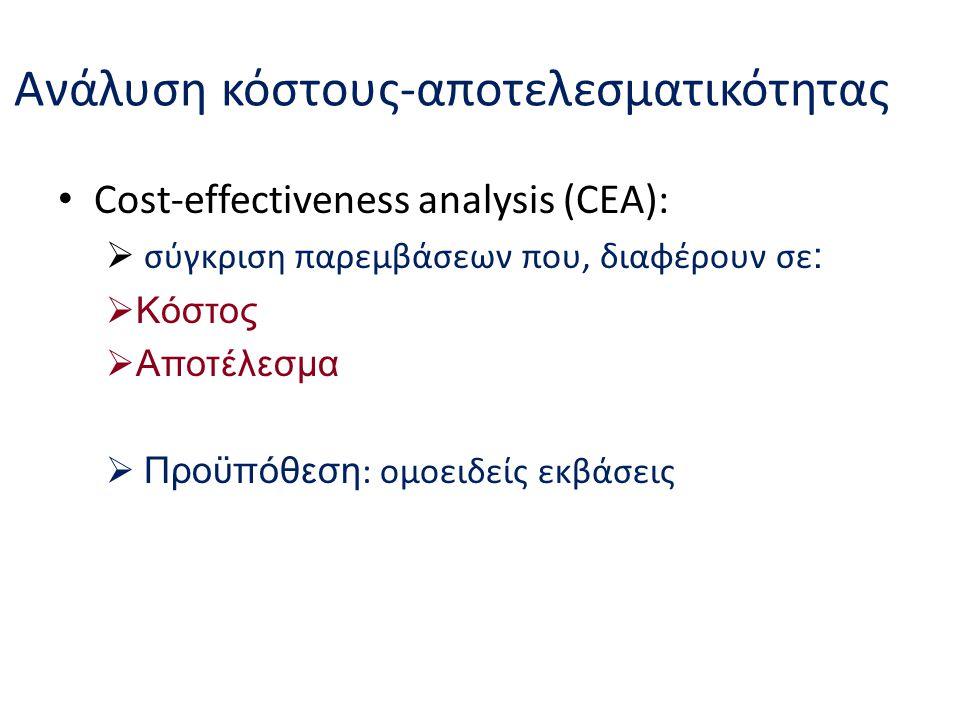Ανάλυση κόστους-αποτελεσματικότητας
