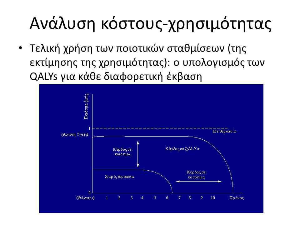 Ανάλυση κόστους-χρησιμότητας
