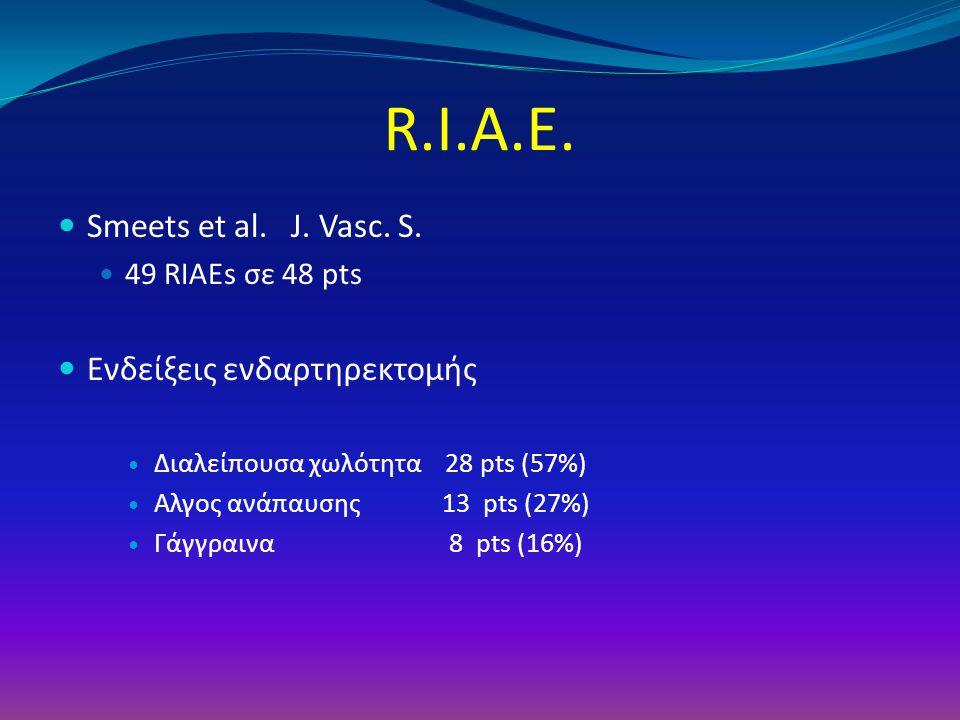 R.I.A.E. Smeets et al. J. Vasc. S. Eνδείξεις ενδαρτηρεκτομής