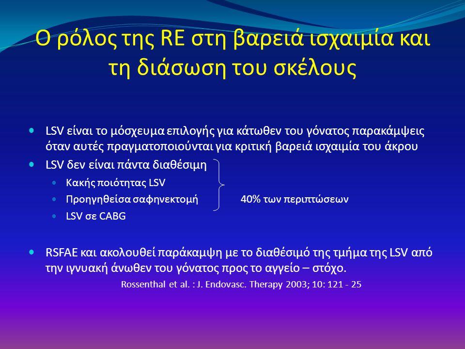 Ο ρόλος της RE στη βαρειά ισχαιμία και τη διάσωση του σκέλους