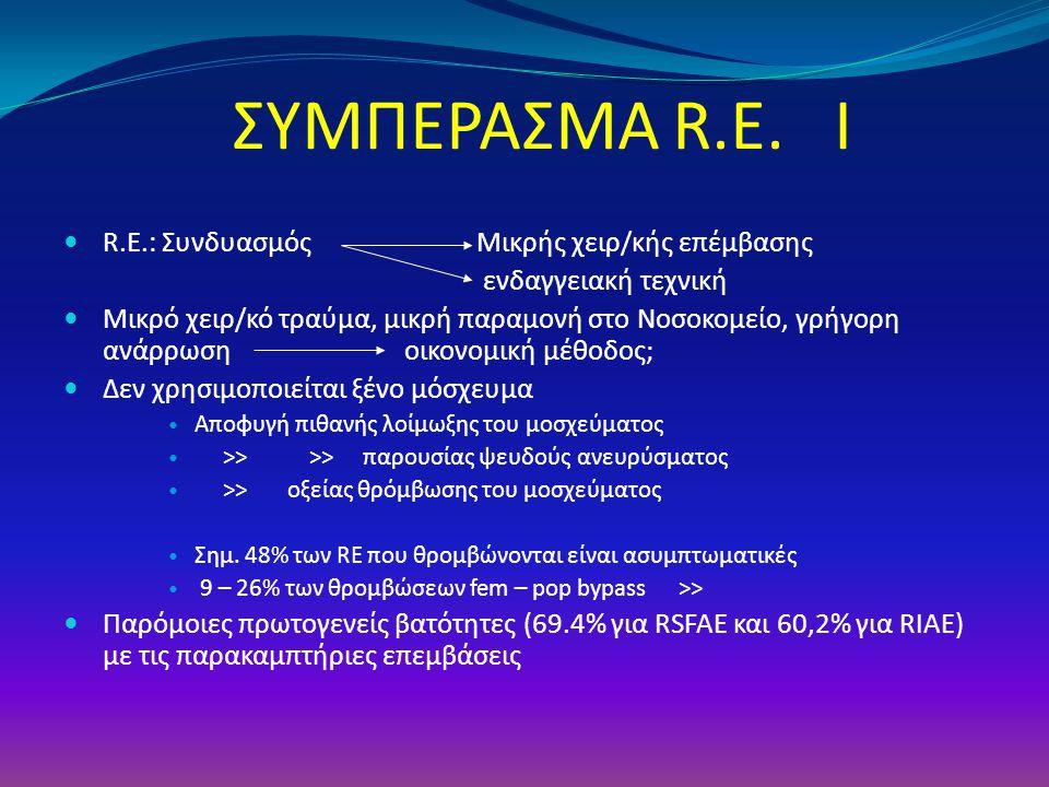 ΣΥΜΠΕΡΑΣΜΑ R.E. Ι R.E.: Συνδυασμός Μικρής χειρ/κής επέμβασης