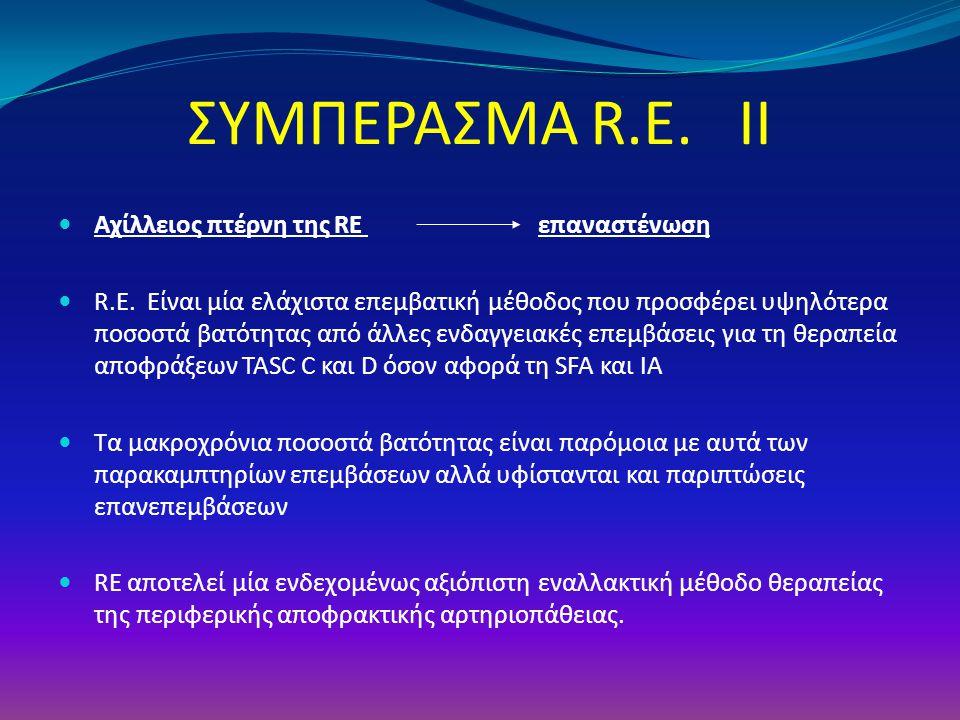ΣΥΜΠΕΡΑΣΜΑ R.E. ΙΙ Αχίλλειος πτέρνη της RE επαναστένωση