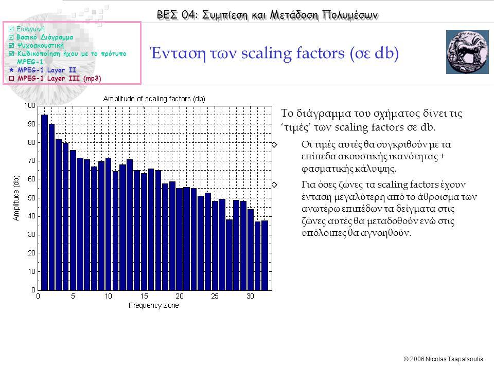 Ένταση των scaling factors (σε db)