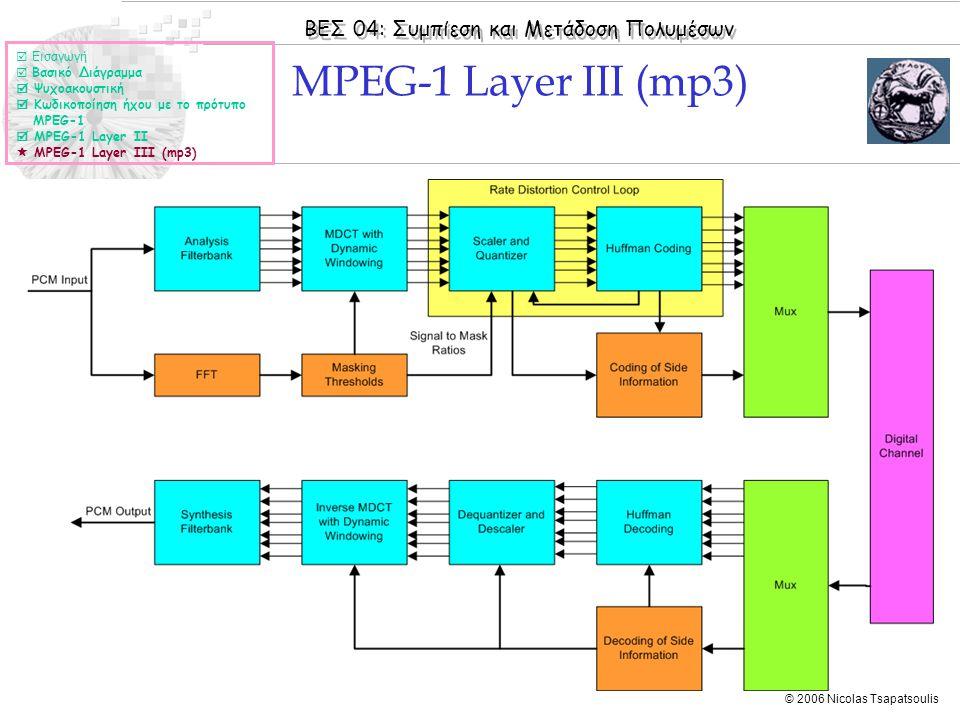 MPEG-1 Layer III (mp3)  Εισαγωγή  Βασικό Διάγραμμα  Ψυχοακουστική