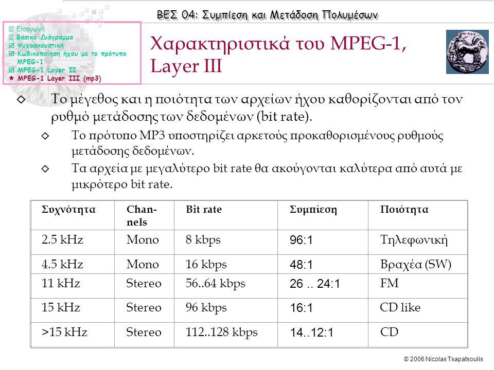 Χαρακτηριστικά του MPEG-1, Layer III