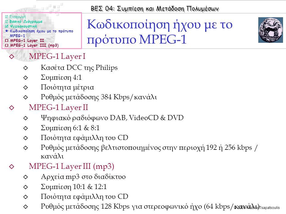 Κωδικοποίηση ήχου με το πρότυπο MPEG-1
