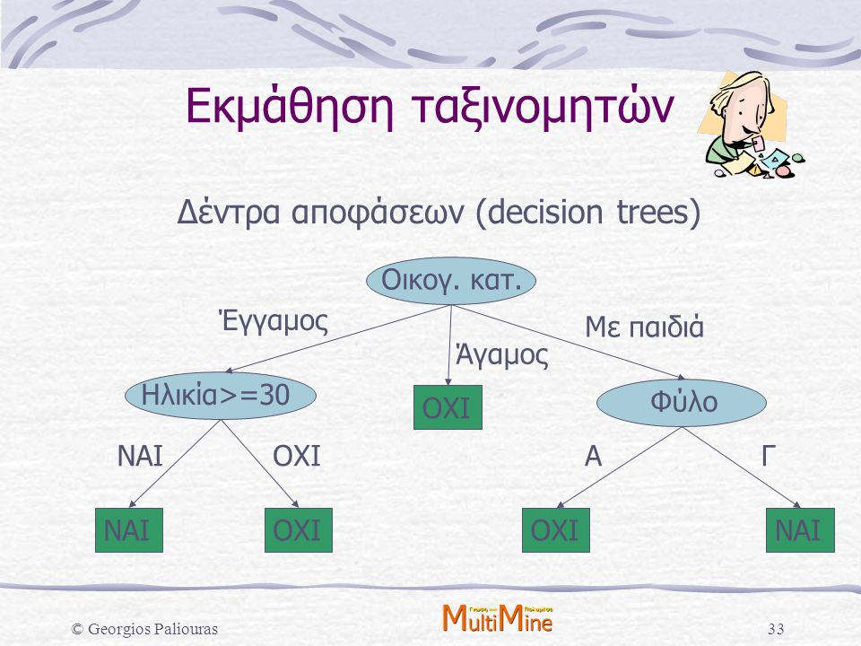 Δέντρα αποφάσεων (decision trees)