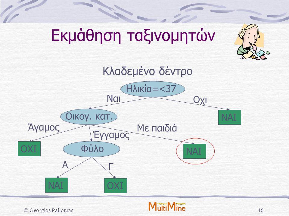 Εκμάθηση ταξινομητών Κλαδεμένο δέντρο Ηλικία=<37 Ναι Οχι