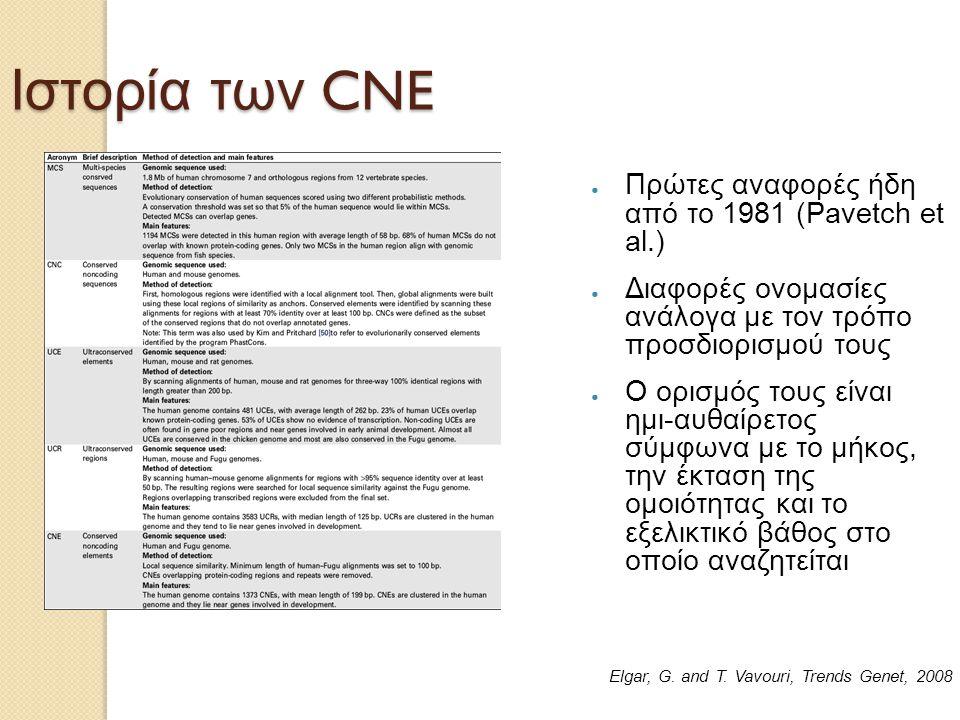 Ιστορία των CNE Πρώτες αναφορές ήδη από το 1981 (Pavetch et al.)