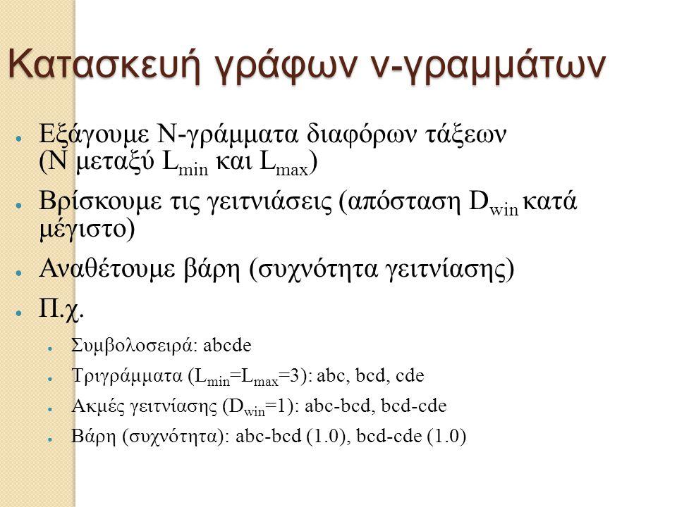 Κατασκευή γράφων ν-γραμμάτων