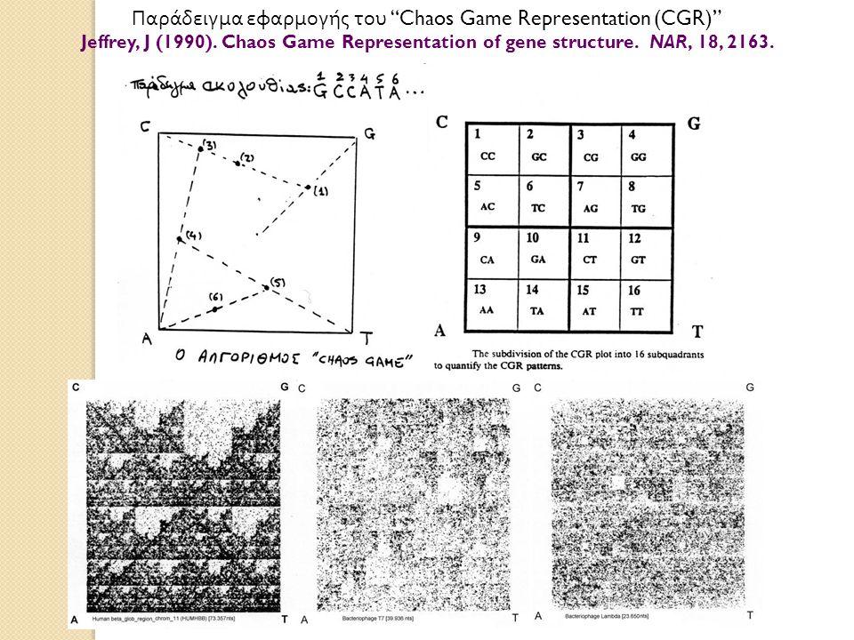 Παράδειγμα εφαρμογής του Chaos Game Representation (CGR)