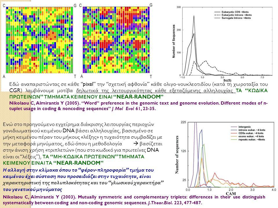 Εδώ αναπαριστώντας σε κάθε pixel την σχετική αφθονία κάθε ολιγο-νουκλεοτιδίου (κατά τη χωροταξία του CGR) λαμβάνουμε μοτίβα δηλωτικά της λειτουργικότητας κάθε εξεταζόμενης αλληλουχίας ΤΑ ΚΩΔΙΚΑ ΠΡΩΤΕΙΝΩΝ ΤΜΗΜΑΤΑ ΚΕΙΜΕΝΟΥ ΕΙΝΑΙ NEAR-RANDOM