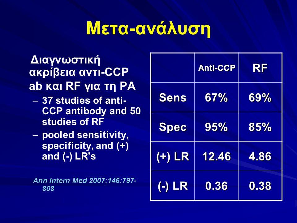 Μετα-ανάλυση Διαγνωστική ακρίβεια αντι-CCP ab και RF για τη ΡΑ RF Sens