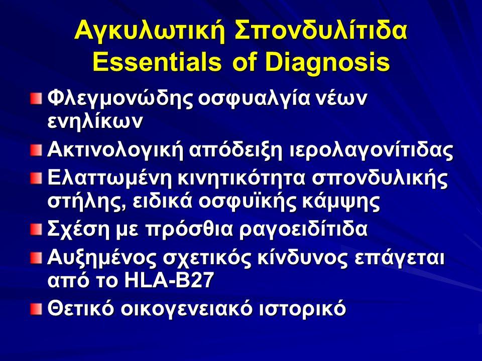 Αγκυλωτική Σπονδυλίτιδα Essentials of Diagnosis