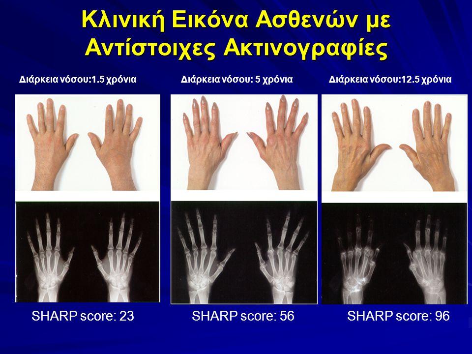 Κλινική Εικόνα Ασθενών με Αντίστοιχες Ακτινογραφίες