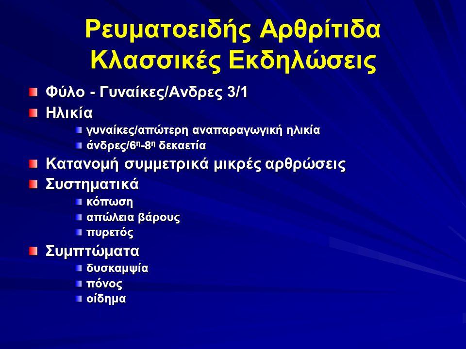 Ρευματοειδής Αρθρίτιδα Κλασσικές Εκδηλώσεις