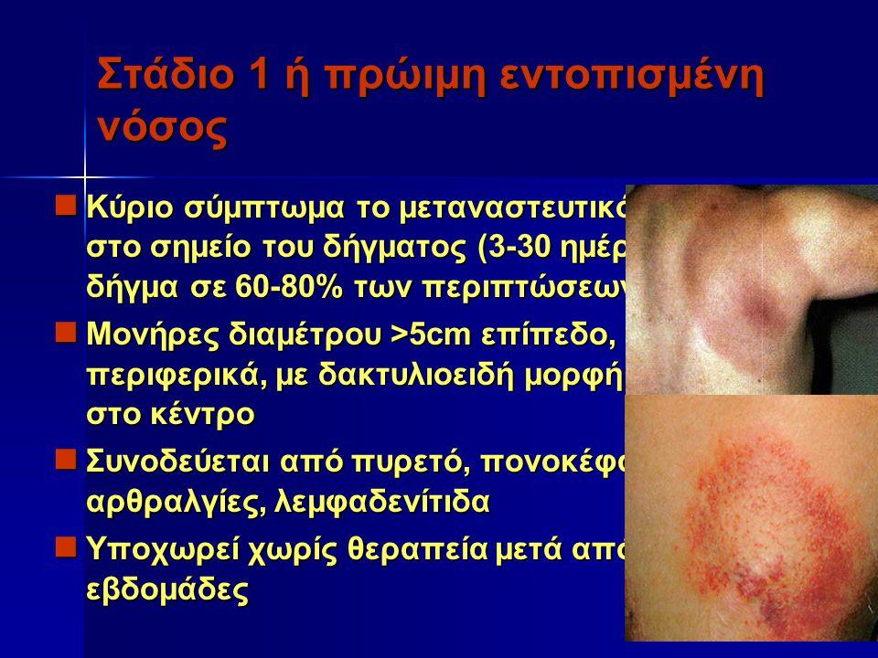 Στάδιο 1 ή πρώιμη εντοπισμένη νόσος